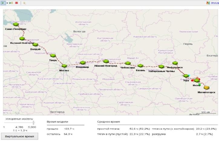 بهينه سازي شبکه حمل و نقل درون شهري قم از لحاظ زيست محيطي به کمک الگوريتم ژنتيک و GIS