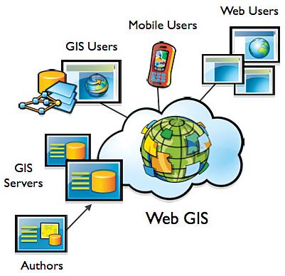 webgis چیست؟